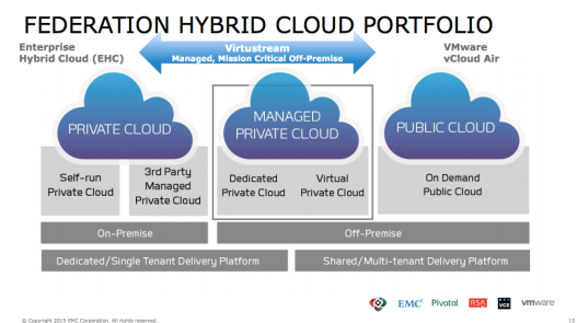 EMC-Virtustream-slide